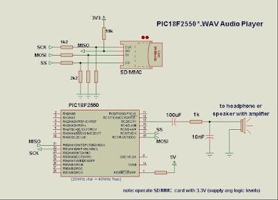pic18f2550 ile sd mmc karttan wav okuyucu devre şeması