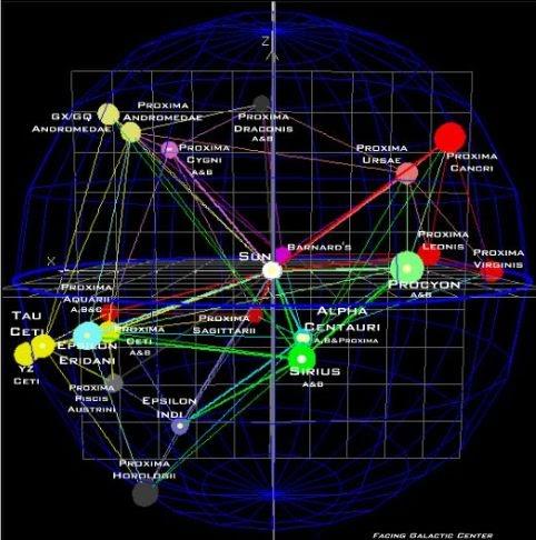 List of nearest stars and brown dwarfs