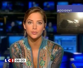 Most Beautiful News Reporters