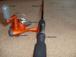 fishing pole and reel diagram nyc shore bound    fishing    set up for prospect park largemouths   nyc shore bound    fishing    set up for prospect park largemouths