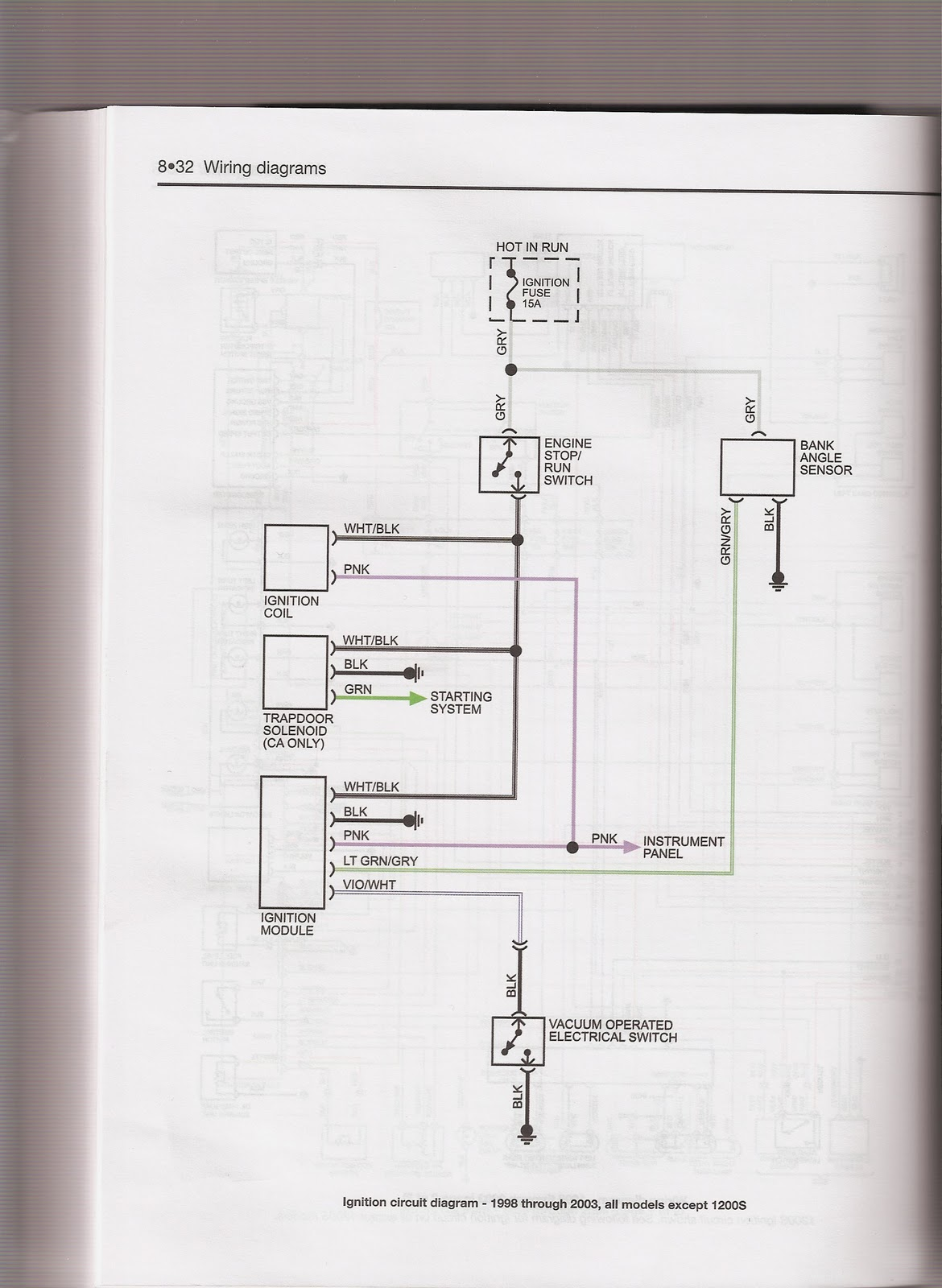 wiring diagrams for a 98 03 sportster  [ 1170 x 1600 Pixel ]