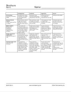 brochure rubric template - cultural foods