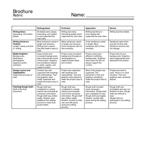 Cultural foods brochure rubric pronofoot35fo Images