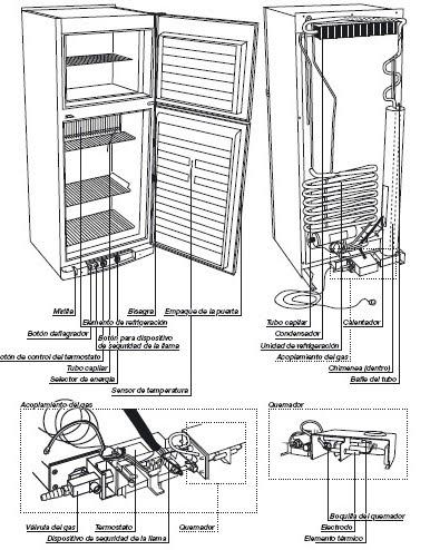 Diagrama Sistema Electrico Automotriz, Diagrama, Free