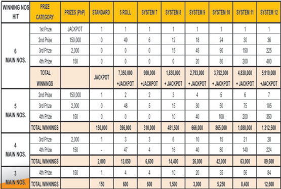 thai lotto all result chart