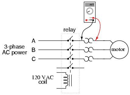 Magnetic Contactor ~ ELC