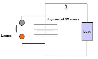 Earth Fault Monitoring in Ungrounded DC systems