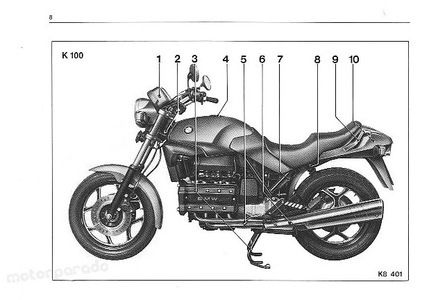 Bmw r80rt service manual