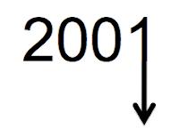 Recession 2001