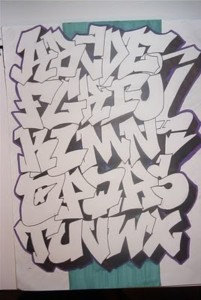 Examples Of Graffiti Style Alphabet A Z In The Paper Cool Letters