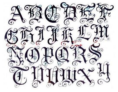 Style Graffiti Graffiti Fonts Gothic Graffiti Alphabet Letters