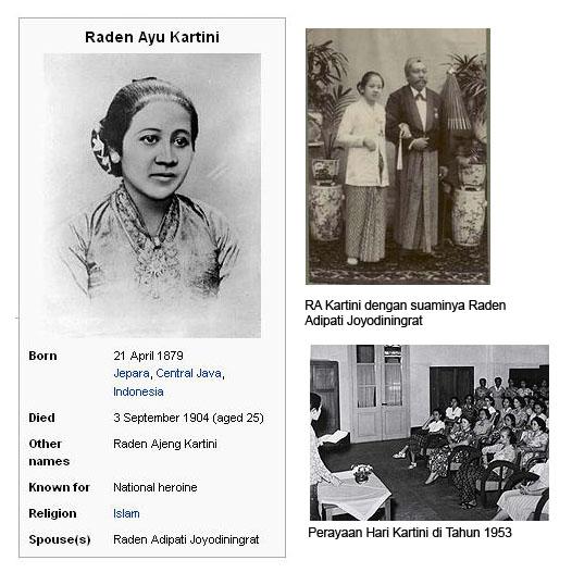 Contoh Biografi Singkat R.a Kartini - Gontoh