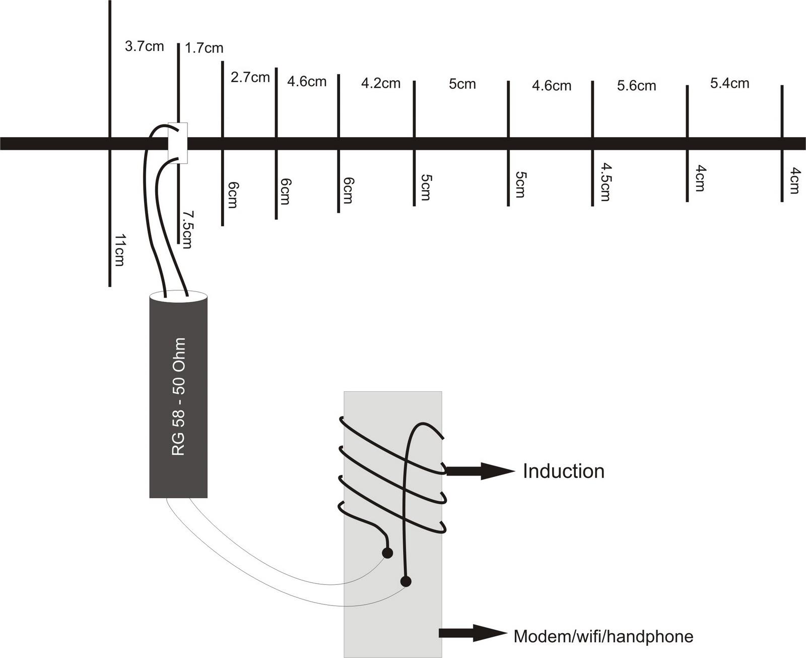 Yagi Antena For Cdma Modem Informatic System