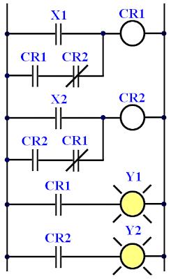 flip flop ladder diagram wiring diagram for car engine en el siguiente diagrama de escalera un circuito de control para on flip flop ladder diagram stepper motor controller circuit
