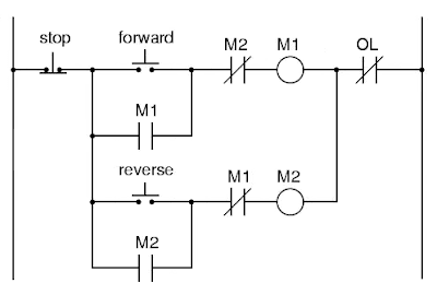 Relays Reversing Limit Switch For DC Motors also Sliding Gate Opener likewise Motor Control Wiring Diagrams as well Forward Reverse Motor Wiring Diagram furthermore Diagramas De Control Electrico. on forward reverse dc motor control diagram