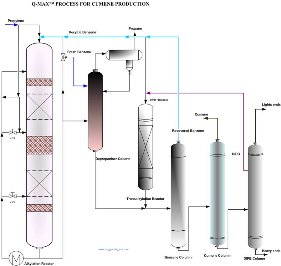 manufacturing and process Manufacturing process flow chart in manufacturing processes, the flow chart is often the first step in designing a process, then when the process has been established, the flow chart is applied as part of process improvement, problem investigation and staff training efforts.