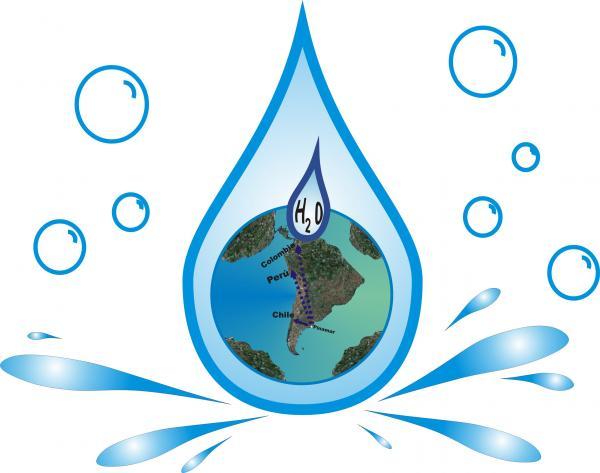 Gota De Agua Animada Para Colorear