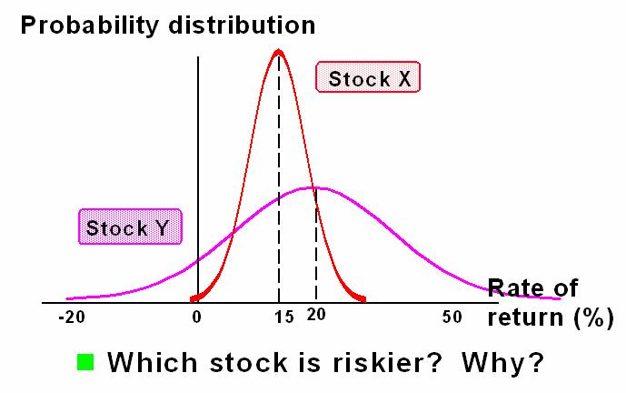 macro risk management vs micro risk management A comprehensive and systematic approach to political risk management can  further  political risks exist for a company on both a macro and micro level.