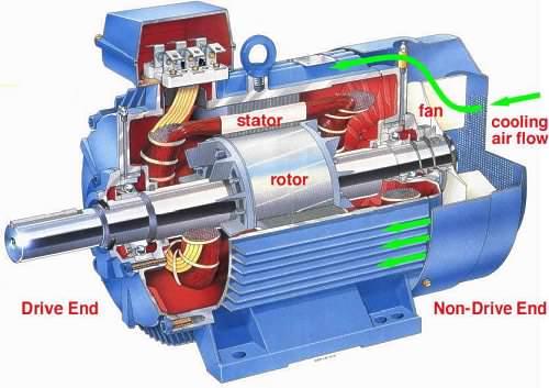 Weg Motor Wiring Diagram Single Phase Weg Motor Wiring Weg