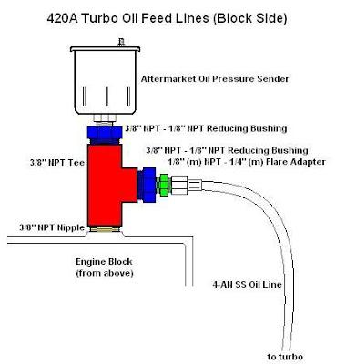 Apexi Turbo Timer Wiring Diagram 240sx - Somurich.com