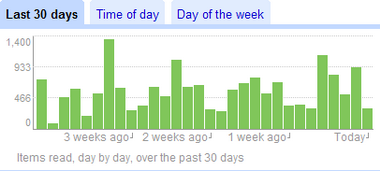 Image:Last 30 days