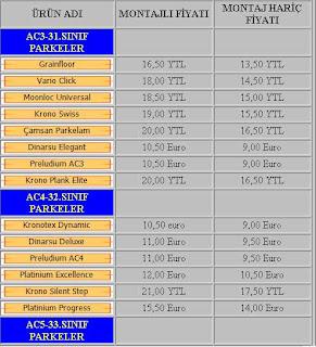 parkefiyatları Laminat Parke Fiyatları