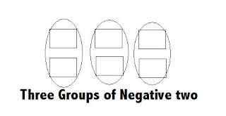 Math Blog 873 (2008): November 2008