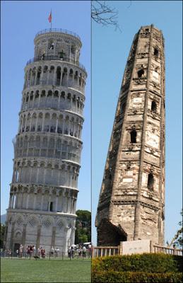 Perbedaan Kedua Bangunan