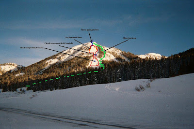 Avalanche on East Angle Mountain