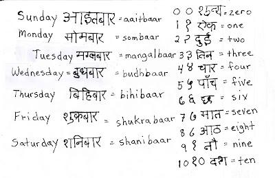 Educating The Children Of Nepal