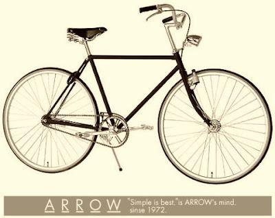Bicycle Culture By Design Bike We Like