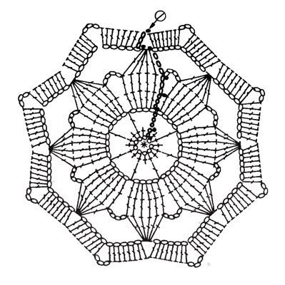 Рхемы вязания крючком салфеток для начинающих, вязание крючком схемы и.