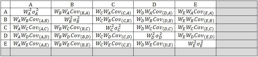 example of covariance matrix in excel