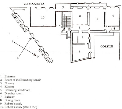 Casa Guidi Floor Plan