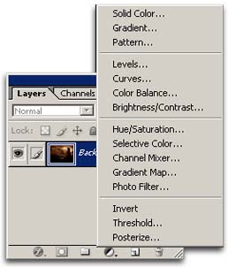 New Layer Adjustment image