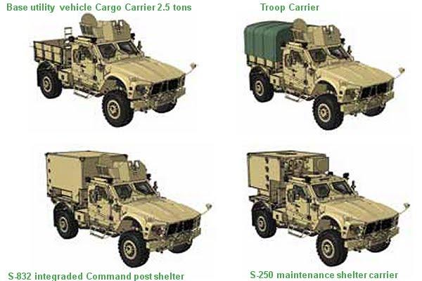 Desarrollo Y Defensa Veh 237 Culo Oshkosh M Atv