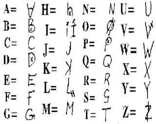 Blood Gang Alphabet And Crip Gang Alphabet Is Different