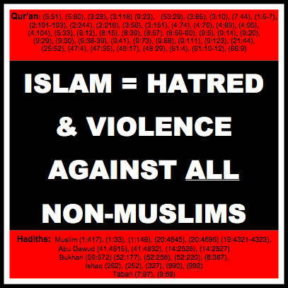 9096cab15 Does the Qur'an contain dozens of verses promoting violence ...