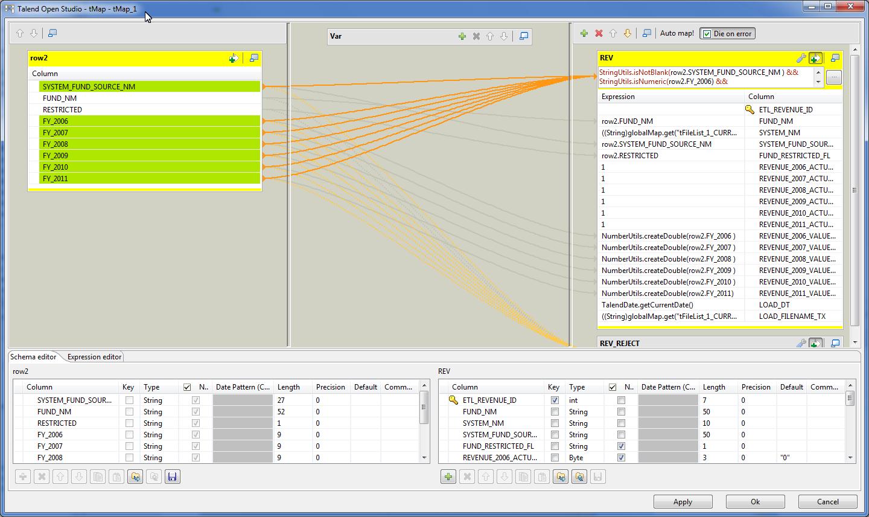 ETL Processing for Staging Data - BDD: Enabling Enterprises To Be