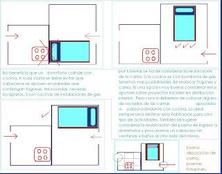 Estudio dise o arquitectura feng shui armon a espa a - Arquitectura feng shui ...