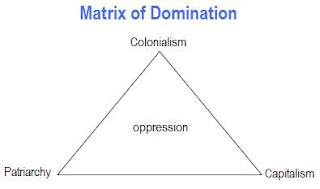 Matrix Of Domination 40