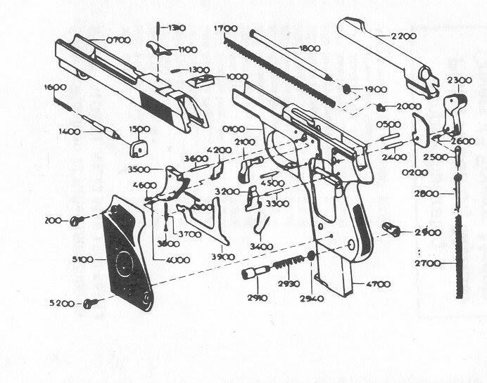 kansas hunter safety course parts of a handgun
