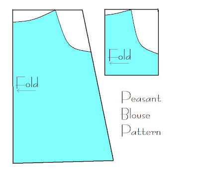Free&Easy Peasant Blouse Pattern