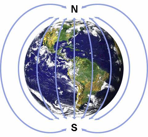 Resultado de imagen de Geomagnetismo