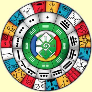 hunab%2520ku Sincronario Maya