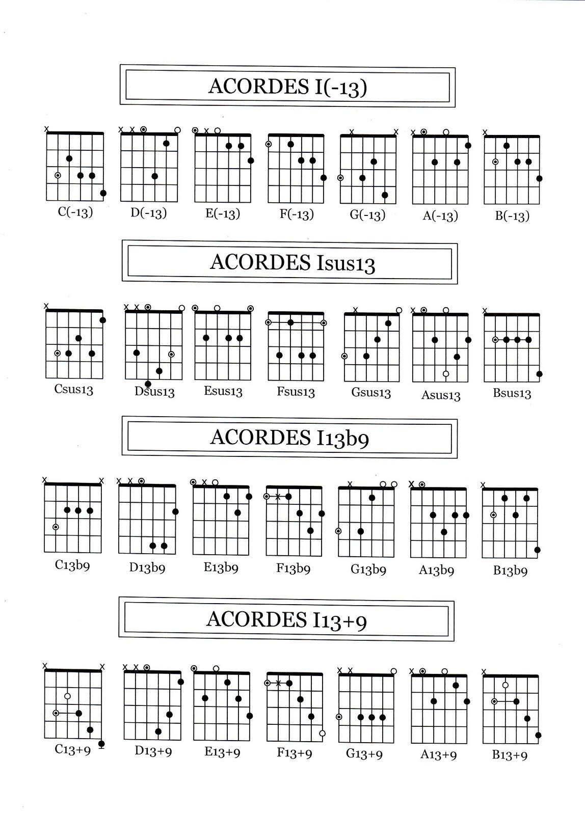 Acordes En Guitarra Cursos De Guitarra – Modifikasi Sepeda Motor