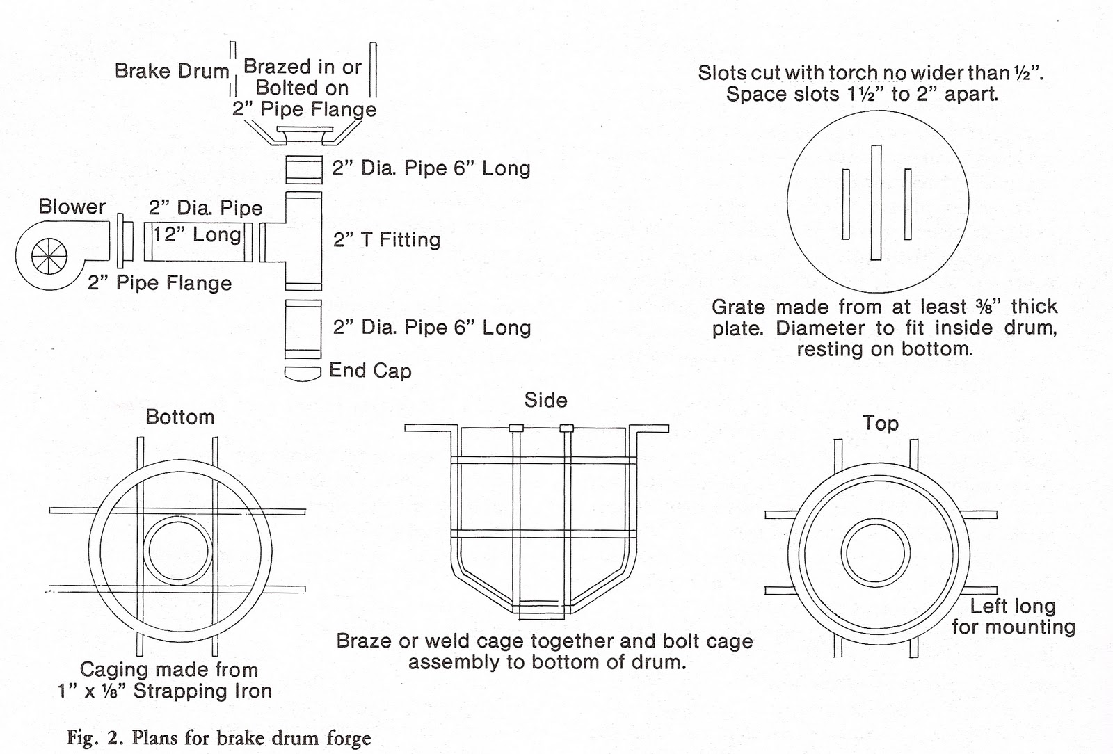 Forging For Combat Thesis Presentation Forge Welding Diagram Looking At These Diagrams Is Part Of What Helped Us To Realize The Ways Improve Our Current Coal We Realized That Blower Was Much Too Weak