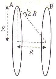 AP Physics Resources: AP Physics B & C- Electrostatics