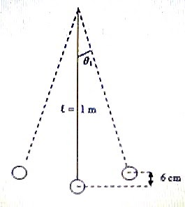 AP Physics Resources: AP Physics B & C