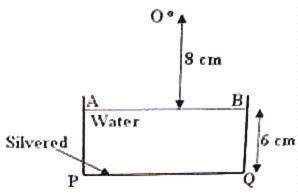 Physicsplus: Geometric Optics- Multiple Choice Questions